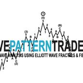 @Wavepatterntraders | StockTwits